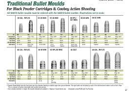 Lee Cast Bullet Mold Chart Bullet Moulds Charts Redding Reloading Equipment