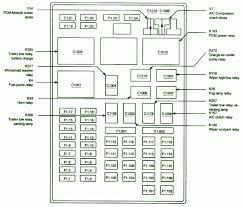 car fuse box diagram 2000 ford f150 triton v8 fuse box diagram 2000 F350 Fuse Panel Diagram car, fuse box diagram ford f triton v fuse furthermore super duty ford fuse 2000 ford f350 fuse panel diagram