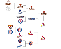 Mlb Chart Playoffs Mlb Playoff Predictions Squared Statistics Understanding
