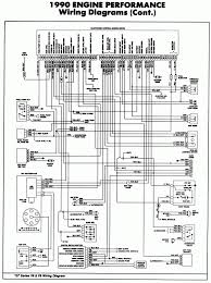 wiring harness diagram for 1995 chevy s10 wiring harness diagram 1999 chevy s10 fuel pump wiring diagram wiring diagram