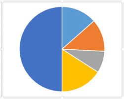 Make A 3d Pie Chart How To Make A Pie Chart In Microsoft Excel 2010