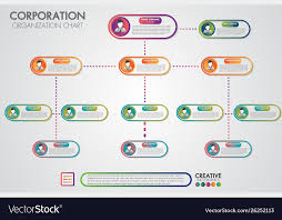 Business Organizational Chart Templates Corporate Organization Chart Template