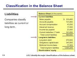income tax payable balance sheet chapter 5 intermediate 15th ed