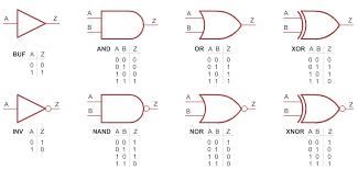 Simple Cpu V1