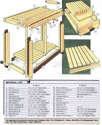 kitchen furniture plans. Kitchen Work Table Plans Furniture