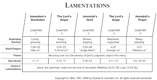 Book Of Lamentations Overview Insight For Living Ministries