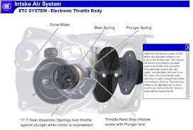 throttle position sensor problem com actron jpg throttle position sensor problem drive wire motor 2 jpg