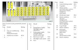 vauxhall zafira fuse box diagram 2002 wiring diagrams schematic vauxhall zafira a fuse box diagram simple wiring diagram 2002 ford e250 fuse diagram vauxhall zafira fuse box diagram 2002