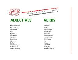 Adjective For Resumes Adjective For Resume Resume Adjectives Pablo Penantly Co List Of