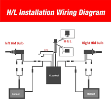 level kit diagram all about repair and wiring collections level kit diagram h13 bulb wiring diagram kwikee leveling jacks wiring diagram on h13 bulb