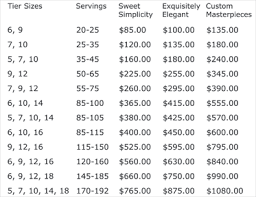 Wedding Cake Pricing Chart Pin By Addie Branch On All Cake Stuff In 2019 Wedding Cake