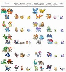 20 Unusual Pokemon Crystal Version Evolution Chart