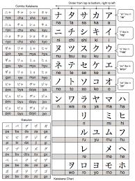 Japanese Katakana Chart Japanese For Anime Nuts Katakana Chart