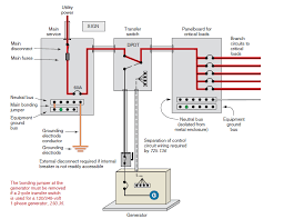 wiring diagrams for a typical standby generator ~ kw hr power house backup generator wiring actual wiring consists of two ungrounded conductors and one grounded \u201cneutral\u201d conductor equipment grounding of all of the components is accomplished