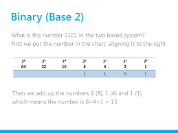 Binary Csce Ppt Download