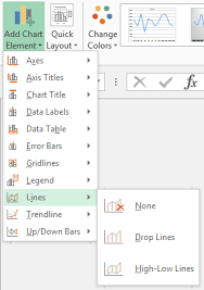 Add Drop Lines To A Line Graph In Excel Computergaga Blog