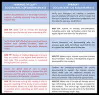 Mds Charting Examples Skilled Nursing Charting Checklist 22 Printable Skilled