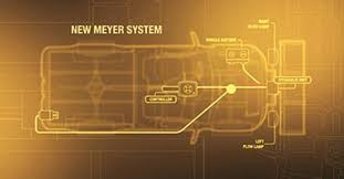 beaver valley supply company meyer snow plows meyer is pleased to offer two operating systems the all new standard operating systemtm and the ez mount plustm system the standard operating system has