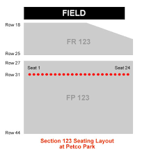 How Are The Seats Numbered In Row 31 Of Section Fp123 At