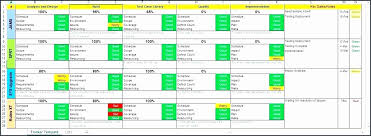 Excel Project Calendar Template Excel Project Timeline Template Lovely Weekly Project Status Report