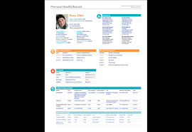 Clean Clear And Fresh Personal Health Record Health Design Challenge