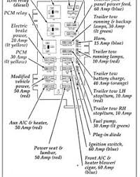 2002 ford e250 fuse box diagram where is the blower motor fuse located on 1999 ford e250 fixya i am trying my