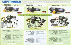 arctic cat atv superwinch's Wiring Diagram For Superwinch Atv2000 color coded and numbered wiring harness circuit breaker remote mounted sealed rocker switch 50' galvanized wire rope with hook LT2000 Superwinch Wiring-Diagram