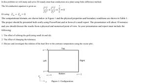 in this problem we will study and solve 2d steady state heat conduction on a