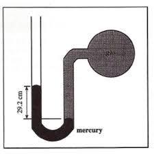 mercury manometer. d) 1041 mmhg mercury manometer u