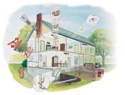 home fire sprinkler system