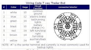 wiring diagram for trailer lights 6 way wiring diagram wiring diagram for 7 pin trailer plug the