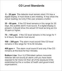 Carbon Monoxide Ppm Chart Carbon Monoxide Poisoning Perspicuous Carbon Monoxide