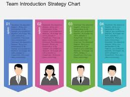 Team Chart Template Team Introduction Strategy Chart Powerpoint Template