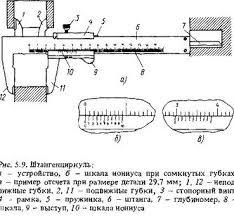 Контрольно измерительный инструмент при ковке Ручная ковка  На