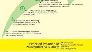 Management Accounting   LinkedIn