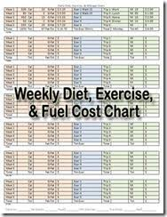 Weekly Diet Exercise Chart Free Download In 2019