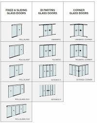 interior sliding glass door systems
