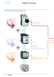 tesys u motor control and protection 2