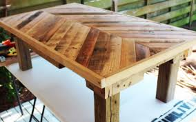 making a coffee table. Brilliant Making Throughout Making A Coffee Table F