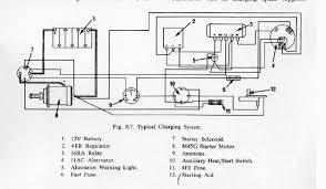 ask a pro sailangle com perkins 4108 wiring diagram