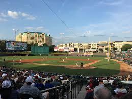List Of Texas League Stadiums Wikipedia