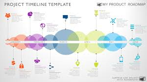 Timeline Designer Timeline Template For Powerpoint Great Project Management