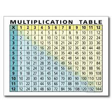 Multiplication Table Instant Calculator Postcard Zazzle