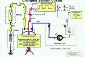 2005 gmc canyon wiring diagram wiring diagram for car engine 2002 cadillac deville wiring diagram charging system on 2005 gmc canyon wiring diagram