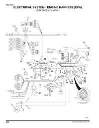 harlo wiring diagram harlo automotive wiring diagrams description skytrak wiring diagram skytrak home wiring diagrams