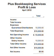 Keeping Business And Personal Finances Separate In Quickbooks