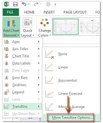 Regression Chart Excel 2013 How To Add Best Fit Line Curve And Formula In Excel