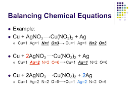balancing equations examples jennarocca
