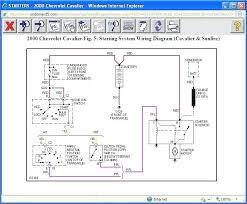 2000 chevy cavalier radio wiring schematic diagram michaelhannan co 2000 chevrolet cavalier radio wiring diagram chevy alternator database impala