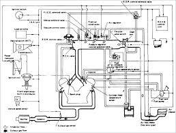 car engine oil flow diagram auto electrical wiring diagram oil bmw i wiring schematics ci radio diagram starter engine
